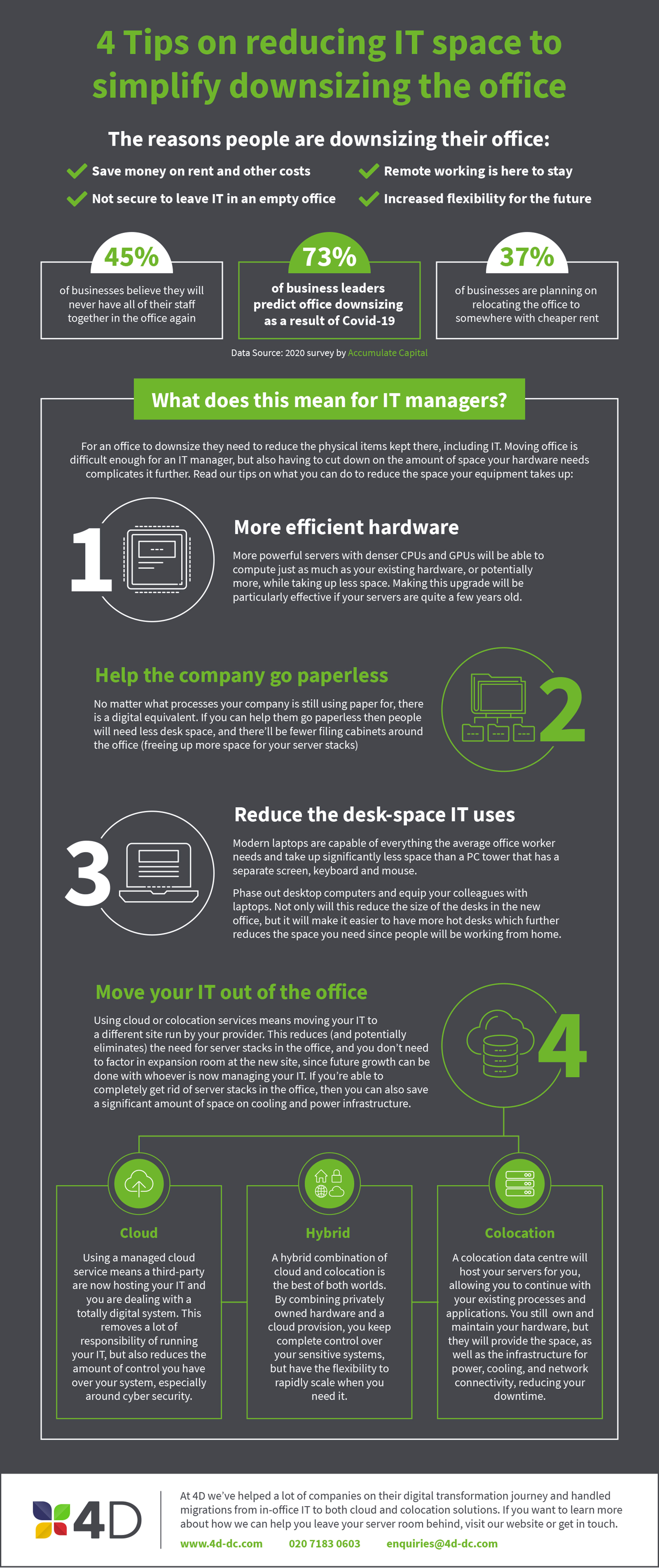 Infographic: 4 tips for IT managers to reduce IT space to make downsizing the office easier