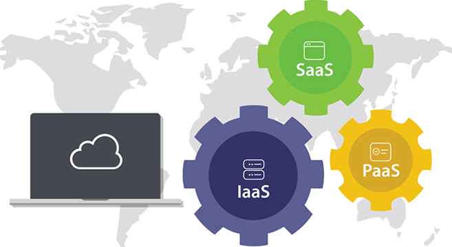 IaaS PaaS SaaS how do they impact cloud