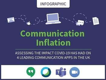 Communication Inflation - How did video calling infrastructure perform in lockdown?