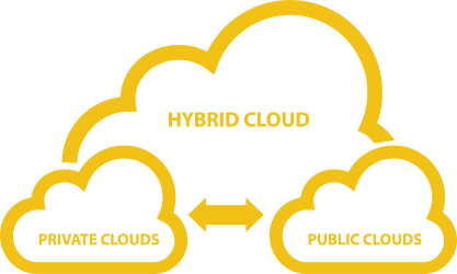 Hybrid_Cloud_icon_yellow