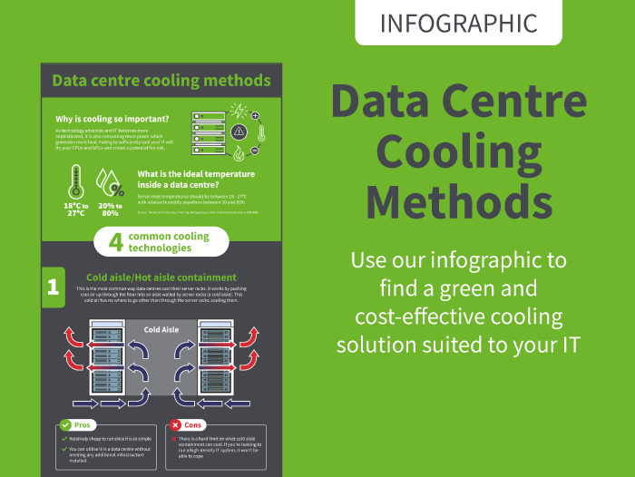 INFOGRAPHIC: Data Centre Cooling Methods