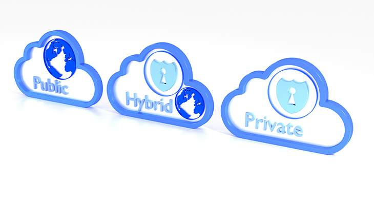 Public vs Private vs Hybrid cloud