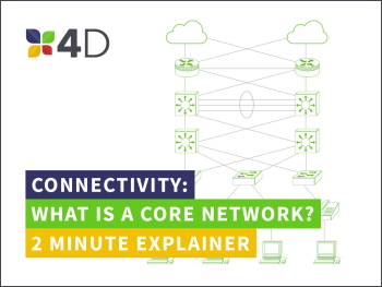 What is a core network? Video explanation
